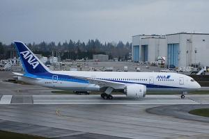 de 1200 voos já foram cancelados até à data(Fonte: http://en.wikipedia.org/)